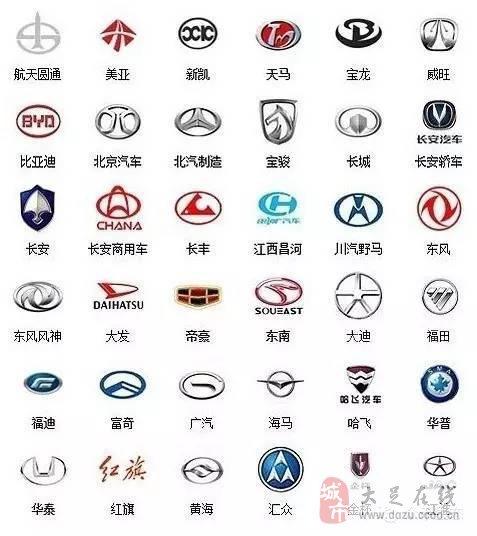 自主品牌汽车标志 德国品牌汽车标志