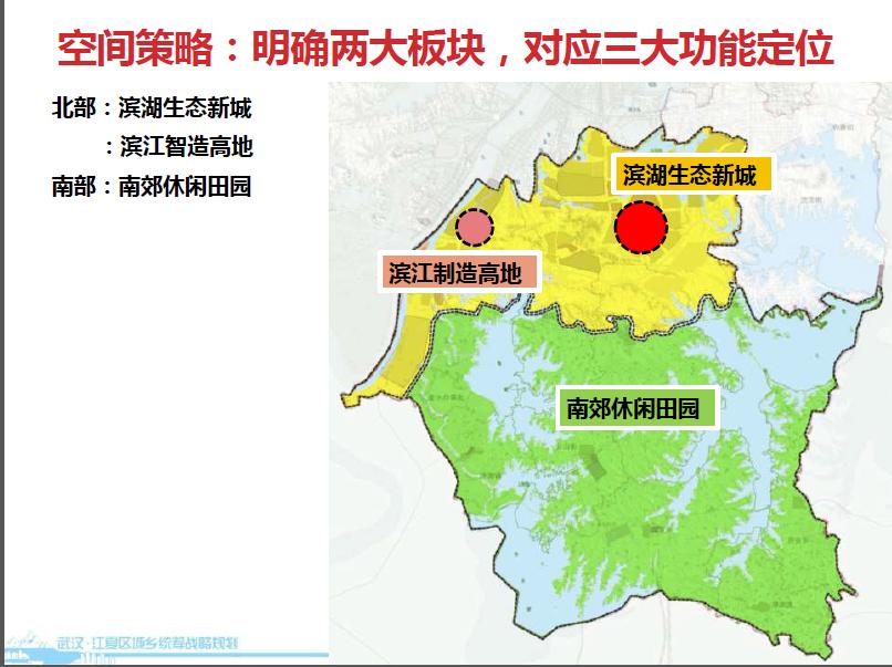 江夏区发展规划图