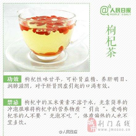 【春日养生:教你9种养生茶怎么喝】