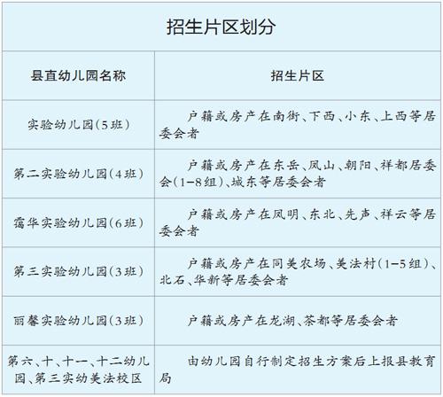 安溪县直幼儿园8月20日开始报名