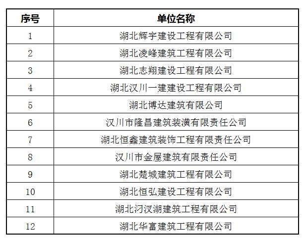 汉川市《建筑装饰装修工程专业承包资质》企业