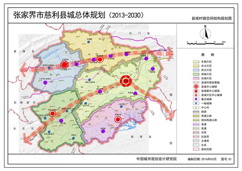 县域村镇空间结构规划图