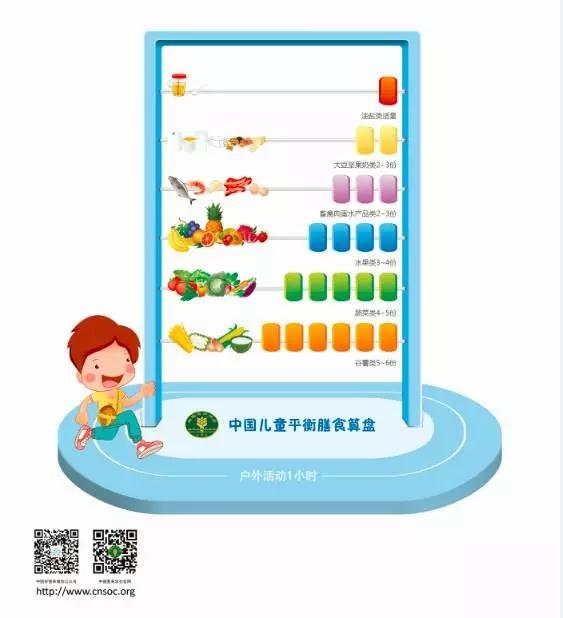 旬阳疾控中心:《中国居民膳食指南(2016)》