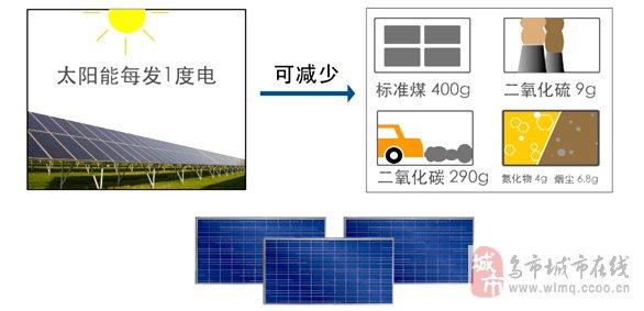 家庭分布式光伏发电系统 自发自用 余电上网
