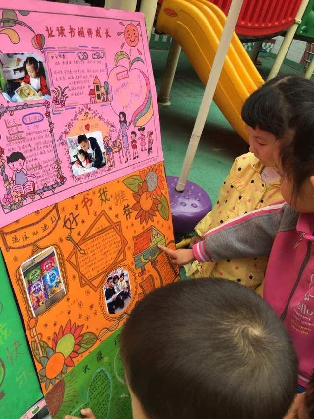 4月20日,在世界读书日来临之际,旬阳县第一幼儿园第六届读书节大型主题活动共享书香------助力成长隆重开幕。 本届读书节活动小班组围绕主题共享书香 助力成长,开展好书推荐海报展、亲子自制图书展评、图书漂流等系列读书实践与体验活动。为家长、幼儿营造浓厚的读书氛围,创设读书、交流、展示、共享的大舞台。 孩子们穿梭在幼儿园营造的童话般的图书世界里,品味着图书的魅力,领略了独有的风景,享受着与书为伴的快乐。 本届读书节活动的成功开展,进一步优化了旬阳一幼书香校园的育人环境,为该园早期阅读特色课程注入