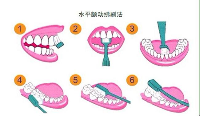 牙齿简笔画 步骤